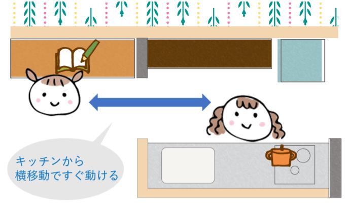 子育て キッチン 見守り 対面 横移動