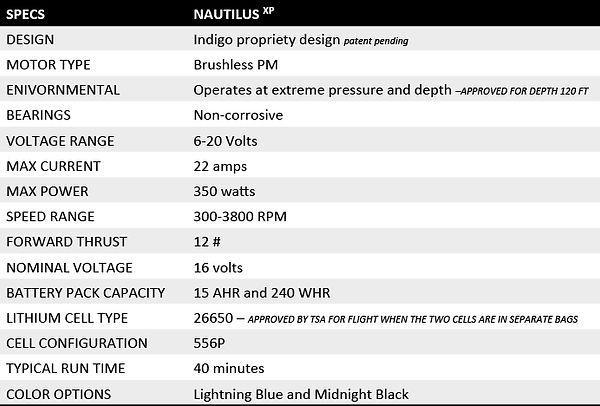 Indigo Nautilus specs