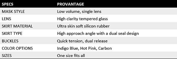 Indigo Provantage scuba mask specs