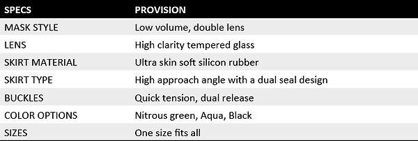 Indigo Provision scuba mask specs