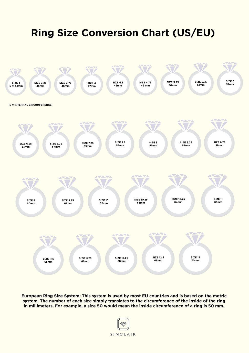 Sinclair Ring Size Chart US-EU.jpg