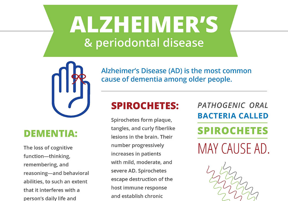 Dementia Prevention