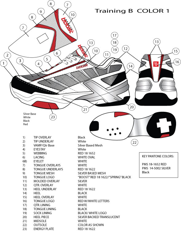 Shoe Upper Technical sheet