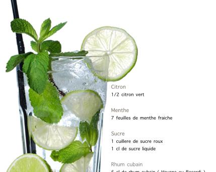 Formation barman : tuto cocktail le Mojito