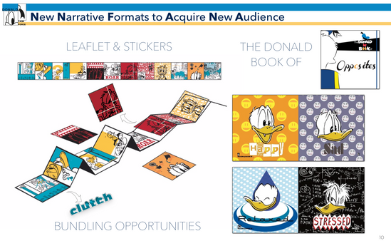 Donald Duck Publishing Strategy