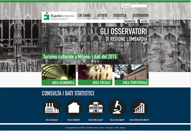 Eupolis Regione Lombardia
