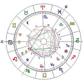 Horoskop_edited.jpg