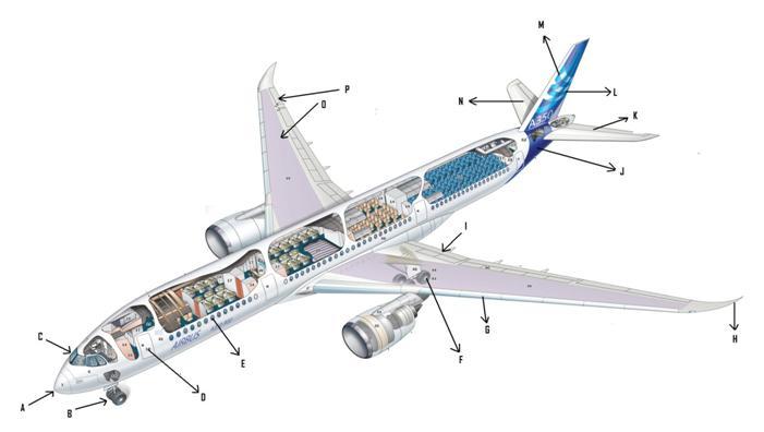 Parts-of-Plane3.jpg