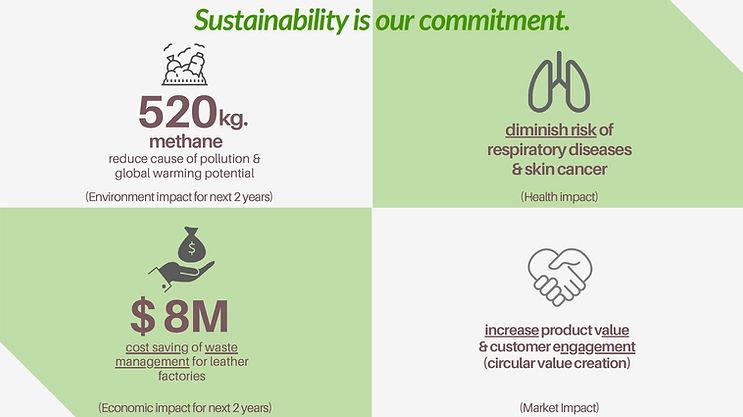 Thais Sustainability2