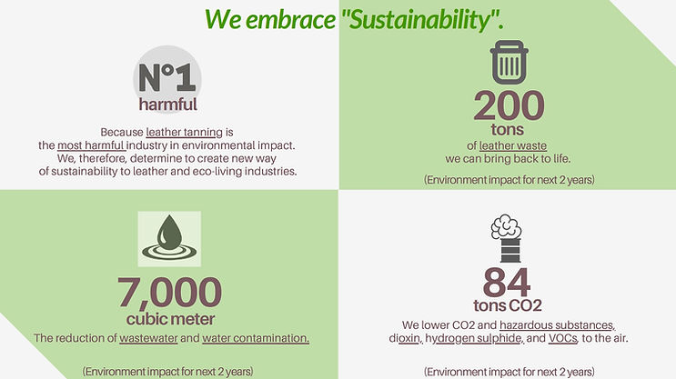 Thais sustainability