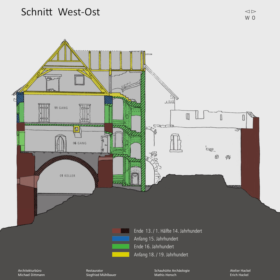 Burg_Schnitt_W_O_2019_C.jpg
