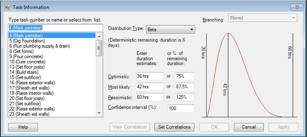 Task Probability Estimation