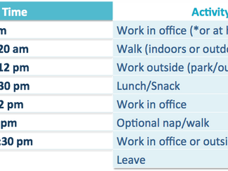Innovative Working-Hours Structure