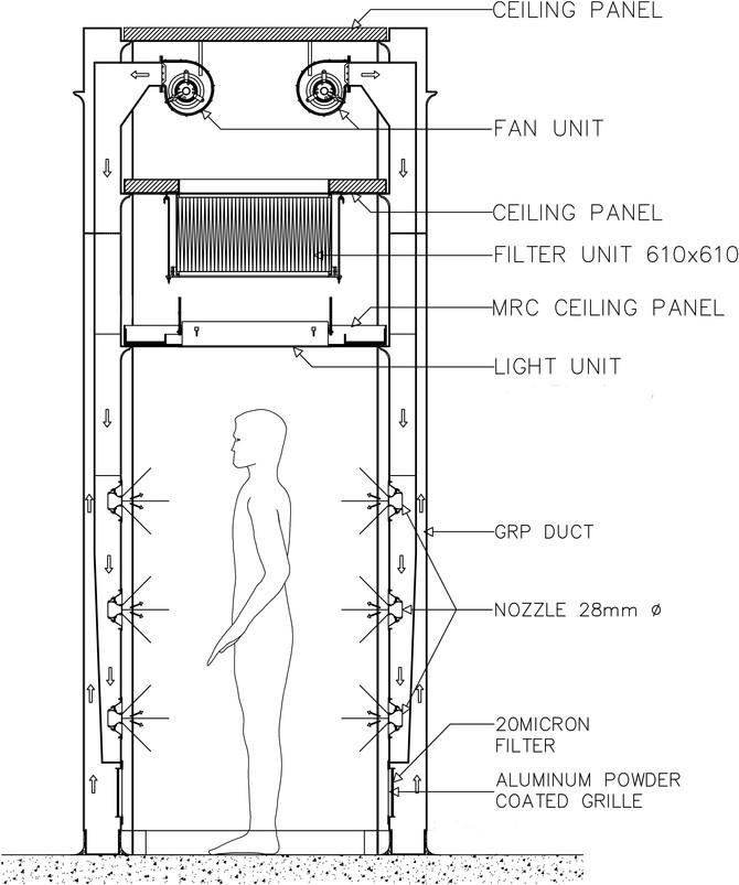 CLEANROOM AIR SHOWER