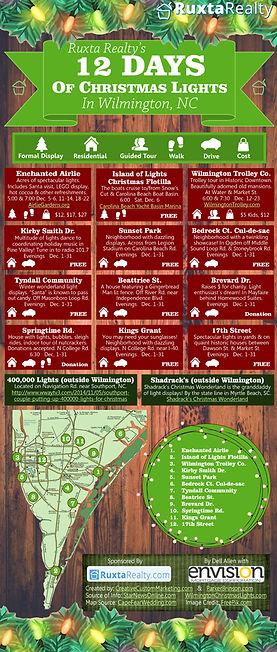 Ruxta & Envision Mortgage Infographic -