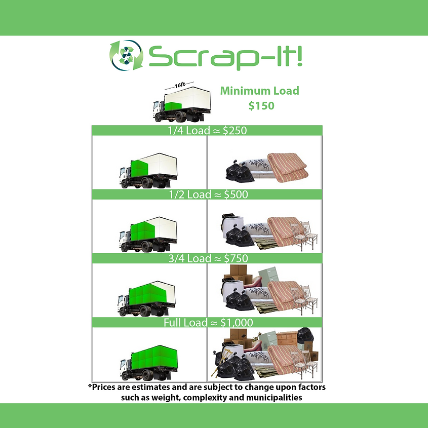 Scrap-it pricing - new2.png