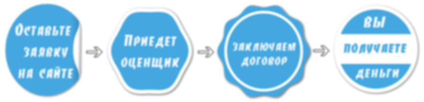 схема процесса срочного выкупа