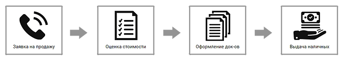 Схема работы компании выкуп 888-min.png