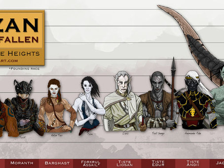 Humans, Teblor, Barghast and Trell oh my! Fith Edition D&D Design for the Malazan world.