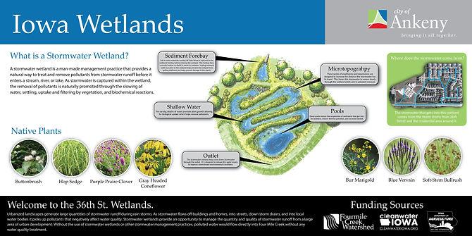 WetlandsSignDraft_v2.jpg