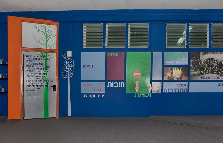 קטע מחדר קורצא'ק המציג את פועלו, חייו ותפיסתו החינוכית. התכנים בנויים באופן שיפעיל את הילדים לחשיבה ועשייה