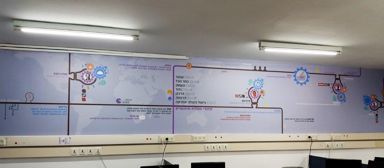 קיר חדר מחשבים
