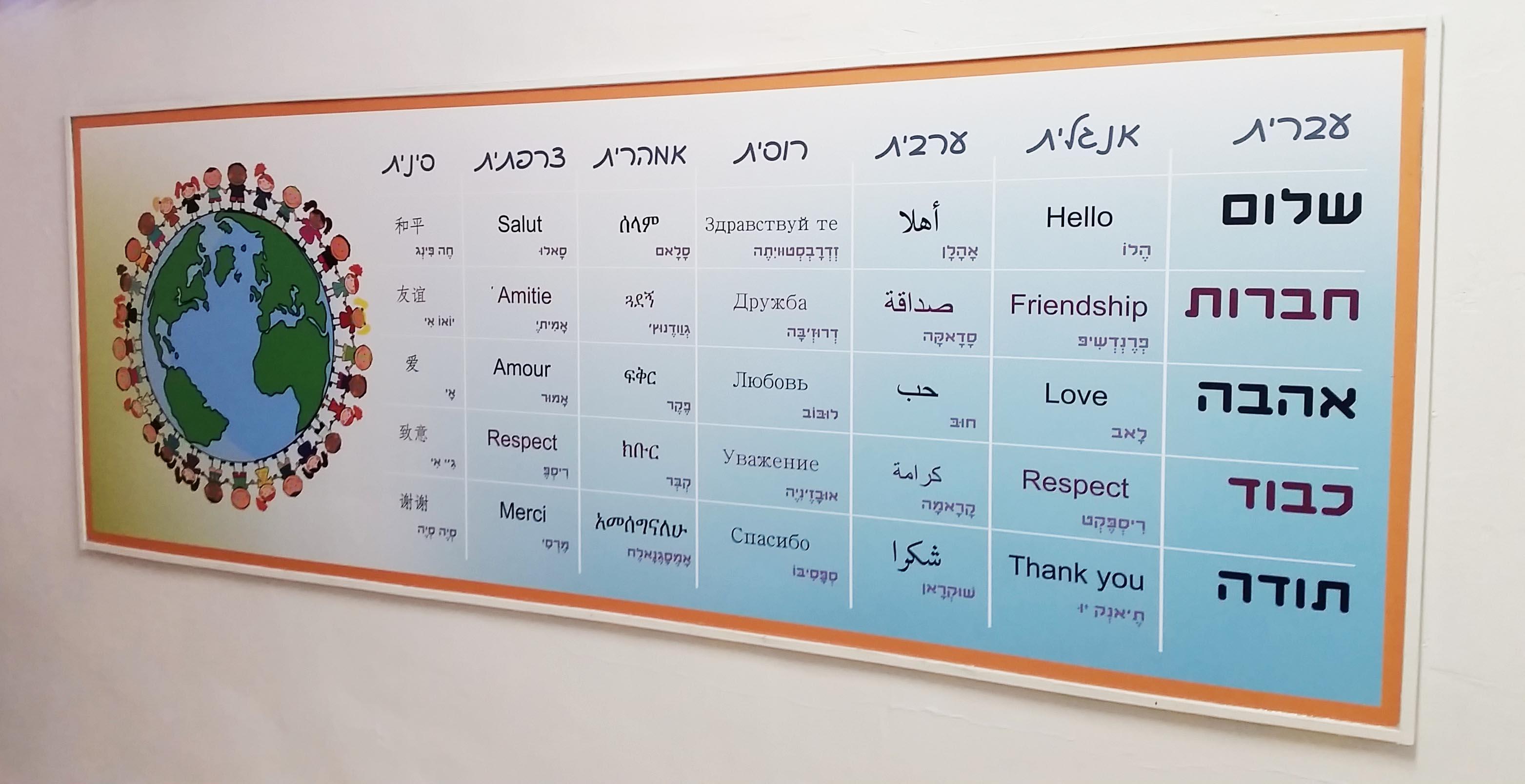לוח שפות