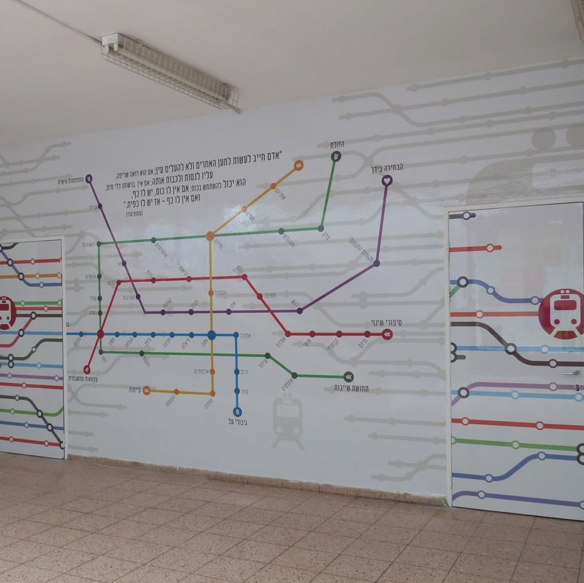 למידה אחרת בנושא מעורבות חברתית. קיר מעוצב במסדרון המאפשר דיאלוג מגוון בשיח, בכתיבה ועוד.