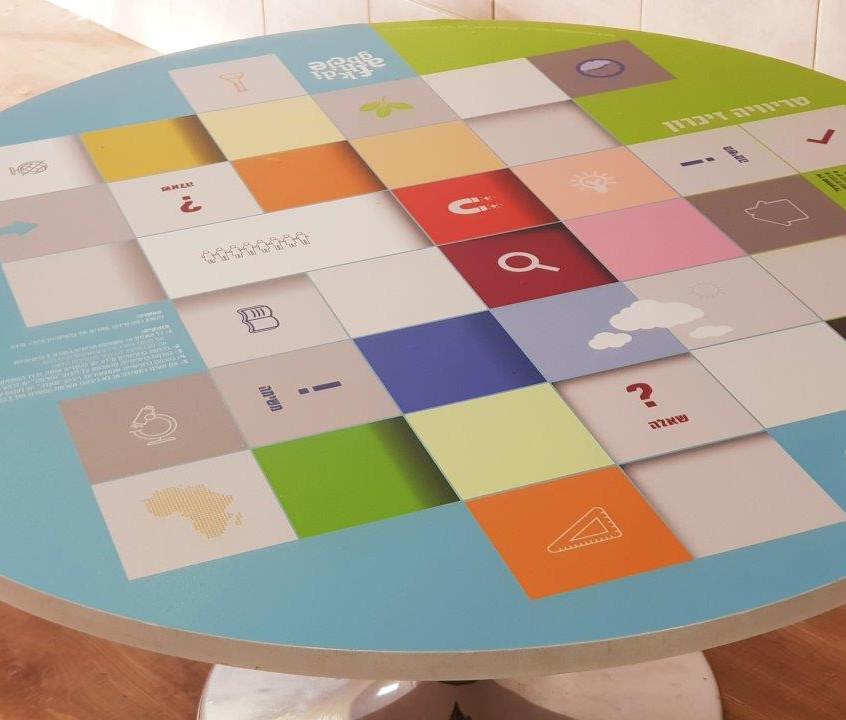 משחק המשלב בין 2 משחקים- כרטיסיות טריוויה ומשחק לוטו זיכרון. את הכרטיסיות בנושאי הטריוויה מנסחים ויוצרים התלמידים והתלמידות כחלק מהלמידה