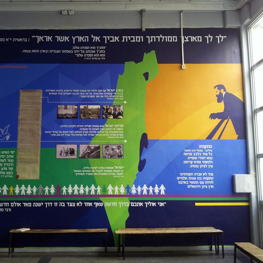 גם בקיר לאום ניתן להציג את התוכן באופן מגוון שיוצר דיאלוג על מרכיבי התוכן והמשמעויות