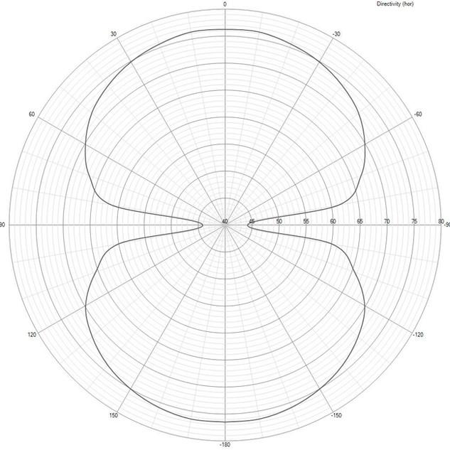 Polar 1000hz.jpg