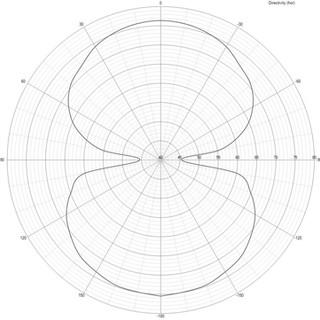 Polar 5000hz.jpg