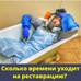 Сколько времени занимает реставрация ванны?
