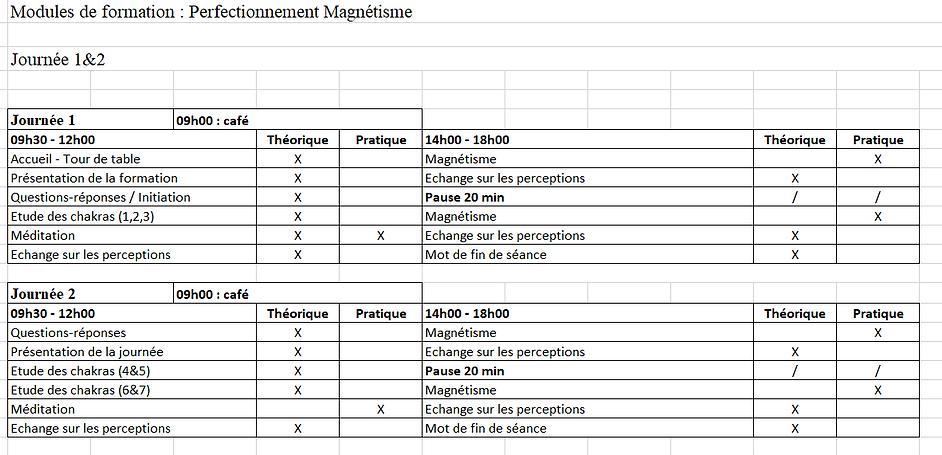 M0 - Capture magnétisme perfectionnement