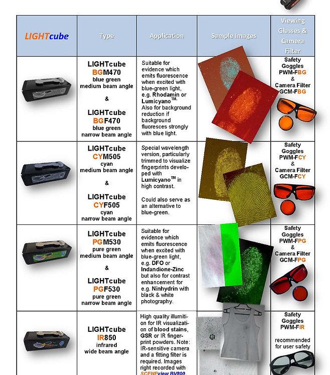 LIGHTcube application guide 08_2018 US_P