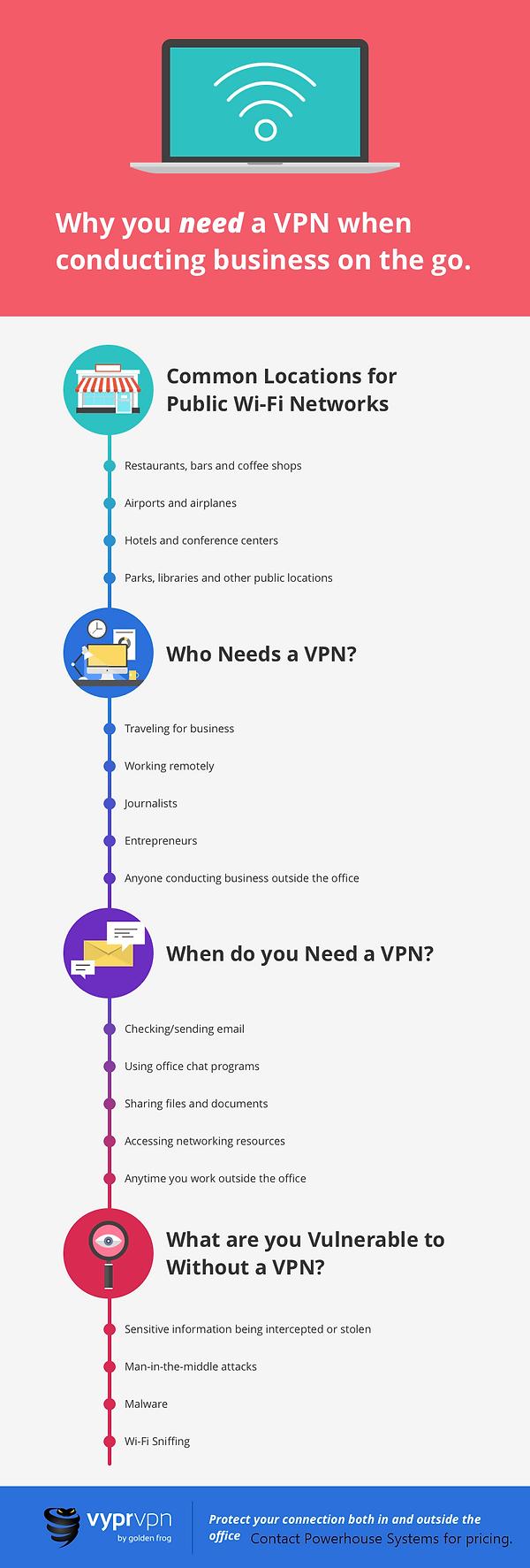 VPN List.png