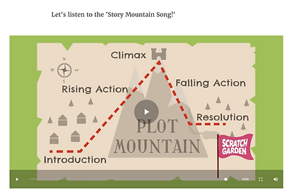 Figure 2 What is Story Mountain- Scratch
