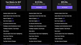 Top FlowAlgo Alternatives, Best Unusual Options Activity Scanners