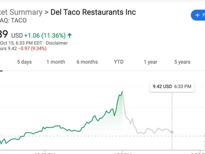 Del Taco - 3 Tacos for $2.49 Not Enough To Pump The Stock, YTD Progress Recap + Video