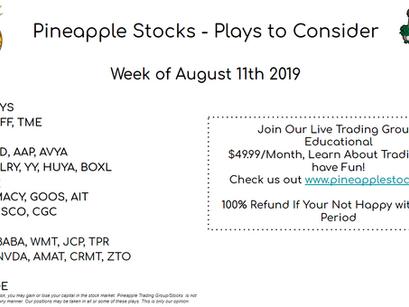 Earnings Calendar for Week of August 11th 2019