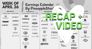 Video + Recap on Earnings for Week of April 26th (TSLA, BA, UPS, PLNT)