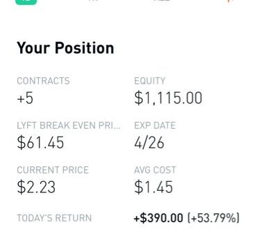 $LYFT back to $75 shortly
