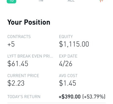 $LYFT back to $75 shortly