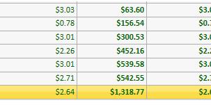 $BYND Nice Pump! $3300 GAINER