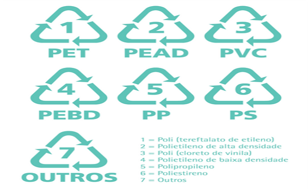 Pet, Pead, pvc, pebd, pp, ps, pc