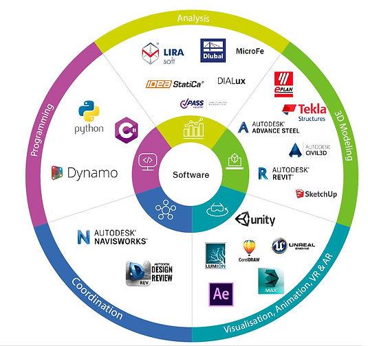 software_bim.jpg