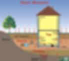 QC Construction | Okotoks, AB | Radon Testing & Mitigation Services