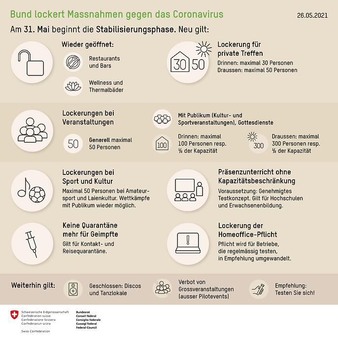 Regeln_Empfehlungen_Mai 2021.png