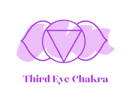 What is the Third Eye Chakra? Healing with Meditations, Crystals and Color Therapy