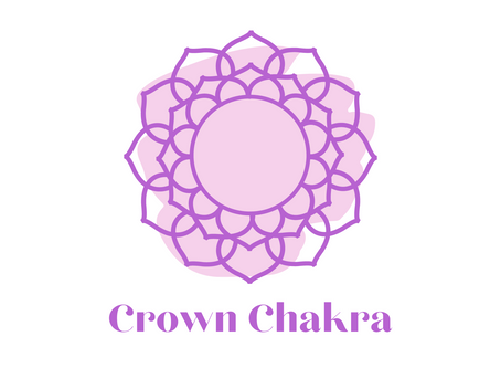 What is the Crown Chakra? Healing with Meditations, Crystals and Color Therapy